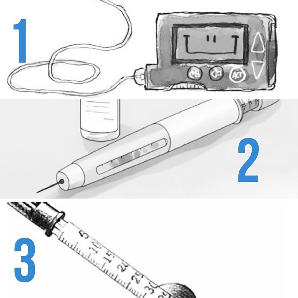 aplicacao-de-insulina